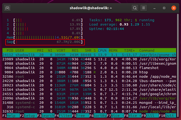 htop - Intercambio espacial