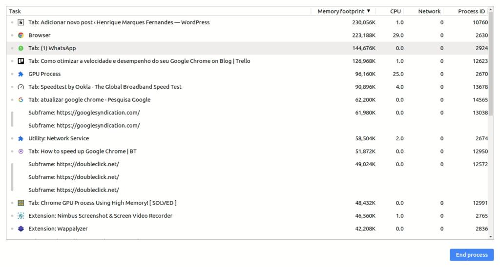 Administrador de tareas de Google